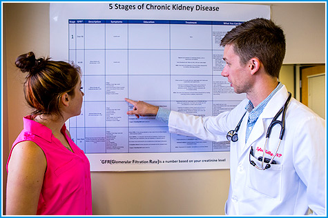 Better Health Resources for Kidney Care